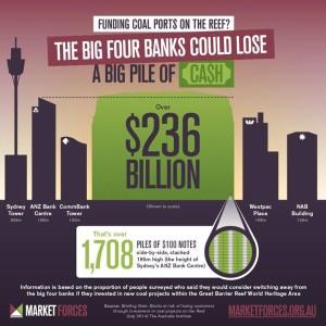 236 billion risk